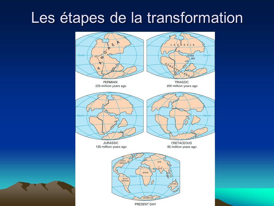 Les étapes de la transformation