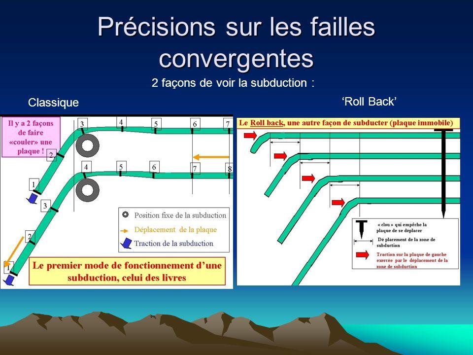 Précisions sur les failles convergentes 2 façons de voir la subduction : Classique Roll Back