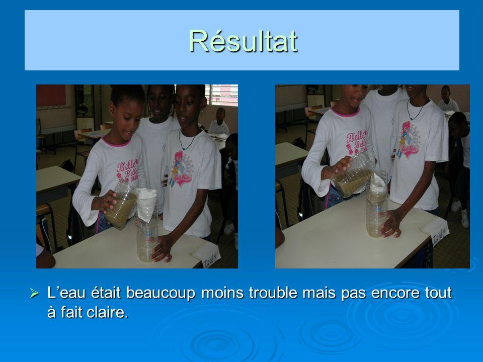 Troisième hypothèse Les élèves de notre groupe ont préféré un bout de tissu.
