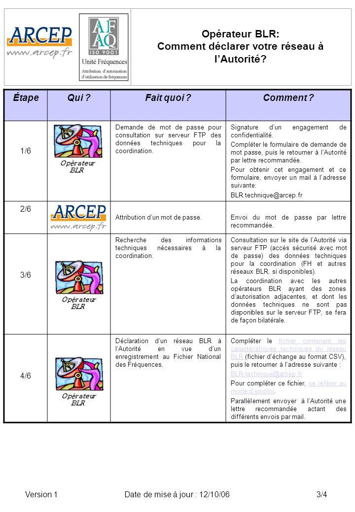 Version 1 Date de mise à jour : 12/10/06 3/4 Opérateur BLR: Comment déclarer votre réseau à lAutorité.
