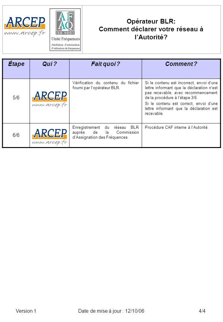 Version 1 Date de mise à jour : 12/10/06 4/4 Opérateur BLR: Comment déclarer votre réseau à lAutorité.