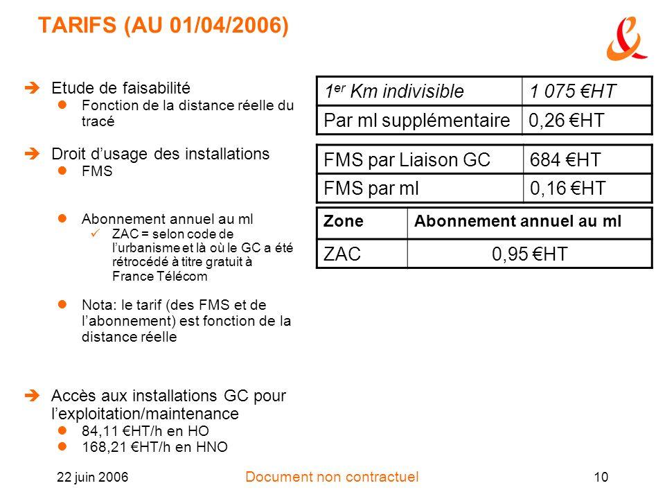 Document non contractuel 22 juin 200610 TARIFS (AU 01/04/2006) Etude de faisabilité Fonction de la distance réelle du tracé Droit dusage des installat