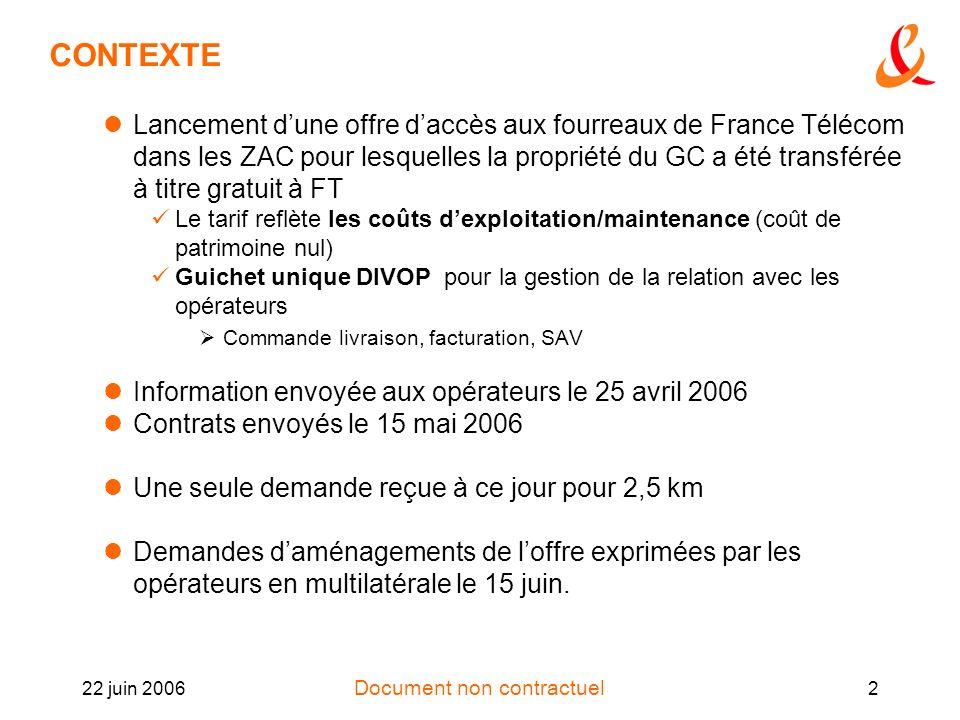 Document non contractuel 22 juin 20062 CONTEXTE Lancement dune offre daccès aux fourreaux de France Télécom dans les ZAC pour lesquelles la propriété