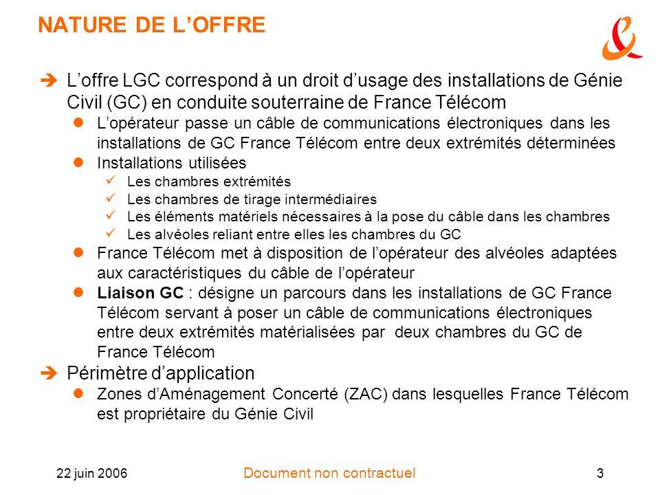 Document non contractuel 22 juin 20063 NATURE DE LOFFRE Loffre LGC correspond à un droit dusage des installations de Génie Civil (GC) en conduite sout