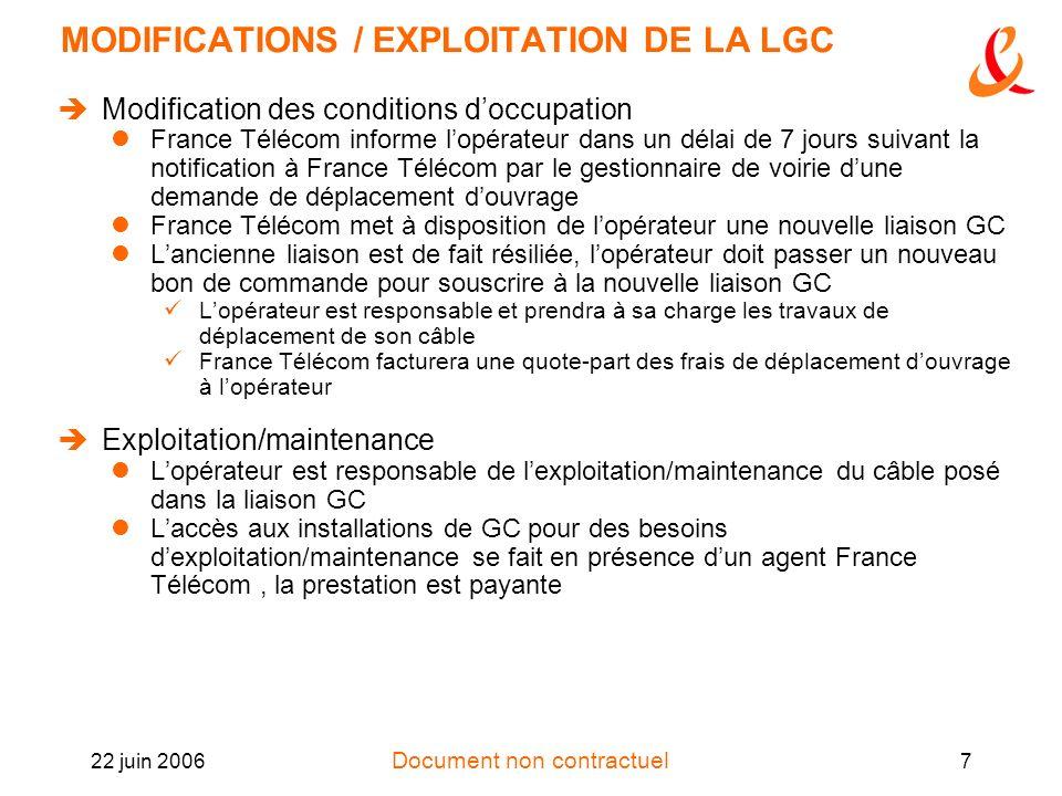 Document non contractuel 22 juin 20067 MODIFICATIONS / EXPLOITATION DE LA LGC Modification des conditions doccupation France Télécom informe lopérateu