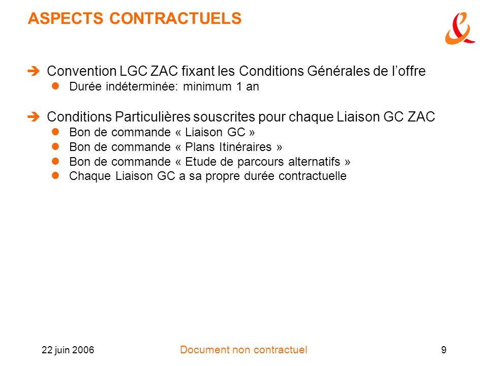 Document non contractuel 22 juin 20069 ASPECTS CONTRACTUELS Convention LGC ZAC fixant les Conditions Générales de loffre Durée indéterminée: minimum 1