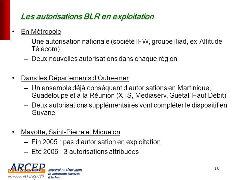 9 Une gestion dynamique du spectre par lAutorité a permis de rapidement mettre à disposition en France les ressources disponibles pour le Wimax (2/2).