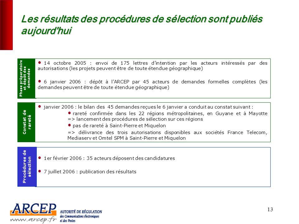 12 Une procédure d'autorisation lancée le 6 août 2005 et préparée en concertation avec les acteurs Une procédure préparée en concertation avec les act