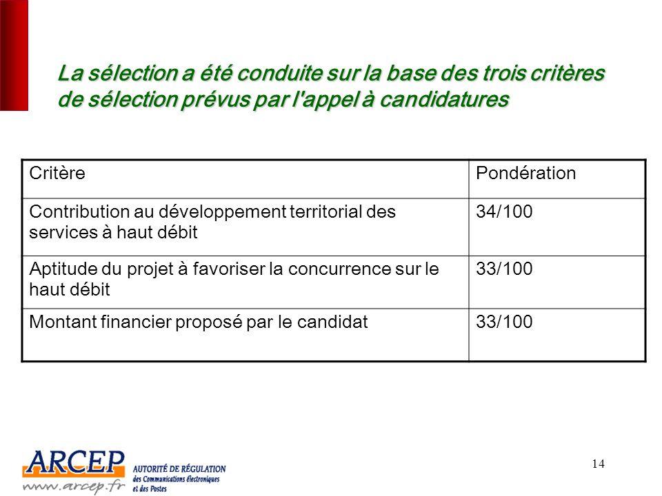 13 Phase préparatoire et dépôt des demandes 14 octobre 2005 : envoi de 175 lettres dintention par les acteurs intéressés par des autorisations (les pr
