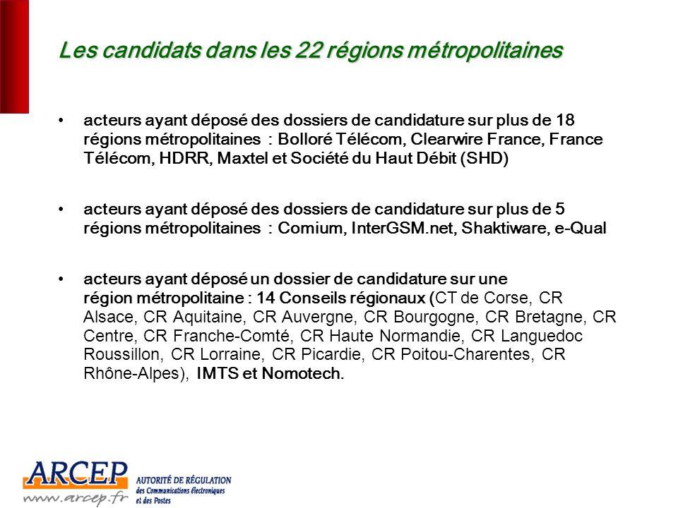 27 L'Autorité publie aujourd'hui le résultat et le compte rendu détaillé des procédures 24 procédures de sélection –22 régions métropolitaines –Un Dép