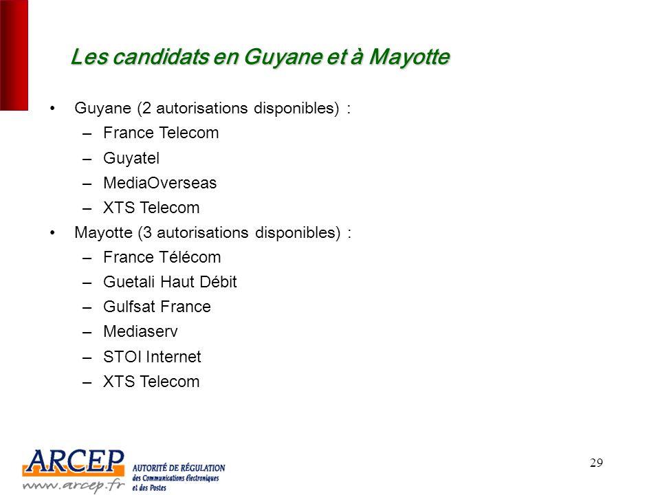 Les candidats dans les 22 régions métropolitaines acteurs ayant déposé des dossiers de candidature sur plus de 18 régions métropolitaines : Bolloré Té