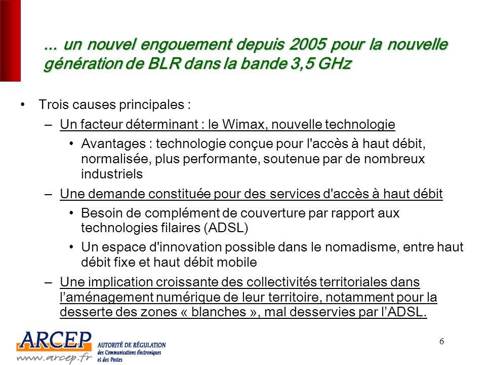 5 Après l'échec de la première génération de la BLR dans toute l'Europe au début des années 2000... 2000 : engouement pour la boucle locale radio dans
