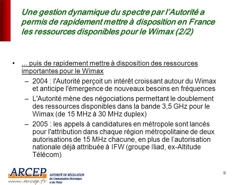 8 Une gestion dynamique du spectre par lAutorité a permis de rapidement mettre à disposition en France de nouvelles ressources pour le Wimax (1/2) La