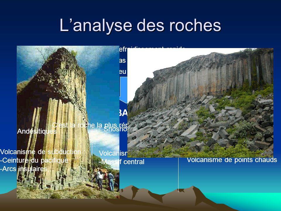 - Les roches volcaniques :. Refroidissement rapide. Pas de cristallisation (ou microlithes). Peu de silice LES BASALTES Lanalyse des roches Andésitiqu