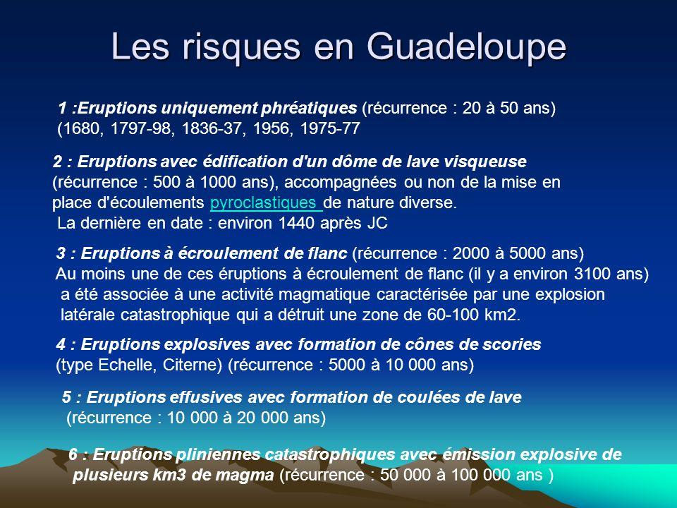 Les risques en Guadeloupe 1 :Eruptions uniquement phréatiques (récurrence : 20 à 50 ans) (1680, 1797-98, 1836-37, 1956, 1975-77 2 : Eruptions avec édi