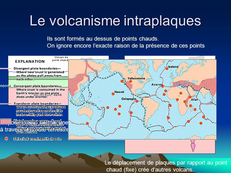 Le volcanisme intraplaques Ils sont formés au dessus de points chauds. On ignore encore lexacte raison de la présence de ces points Le point chaud per