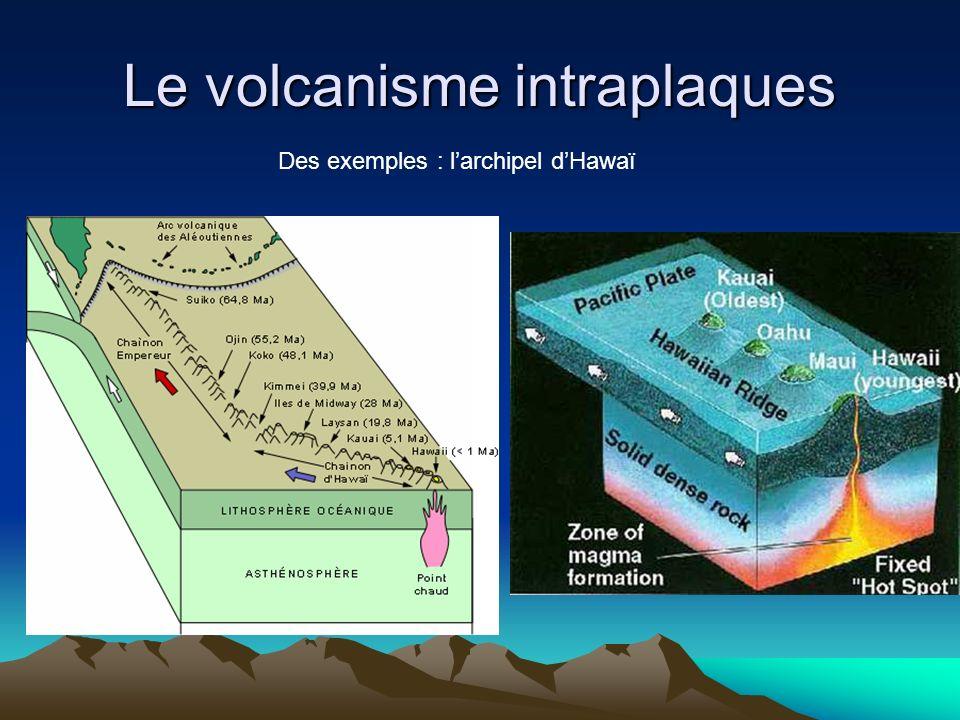 Le volcanisme intraplaques Des exemples : larchipel dHawaï