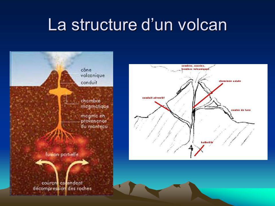 Le mécanisme de léruption Le magma contient une grande quantité de gaz dissous Tant que le magma est en grande profondeur, la pression est très importante et il ny a pas de formation de bulles.