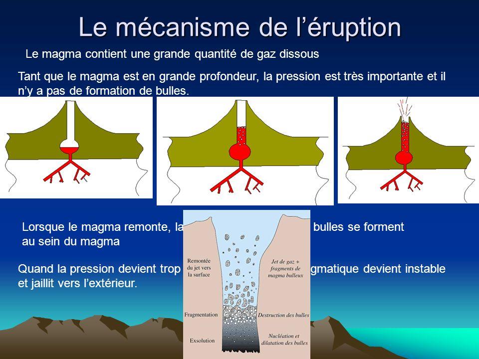 Le mécanisme de léruption Le magma contient une grande quantité de gaz dissous Tant que le magma est en grande profondeur, la pression est très import