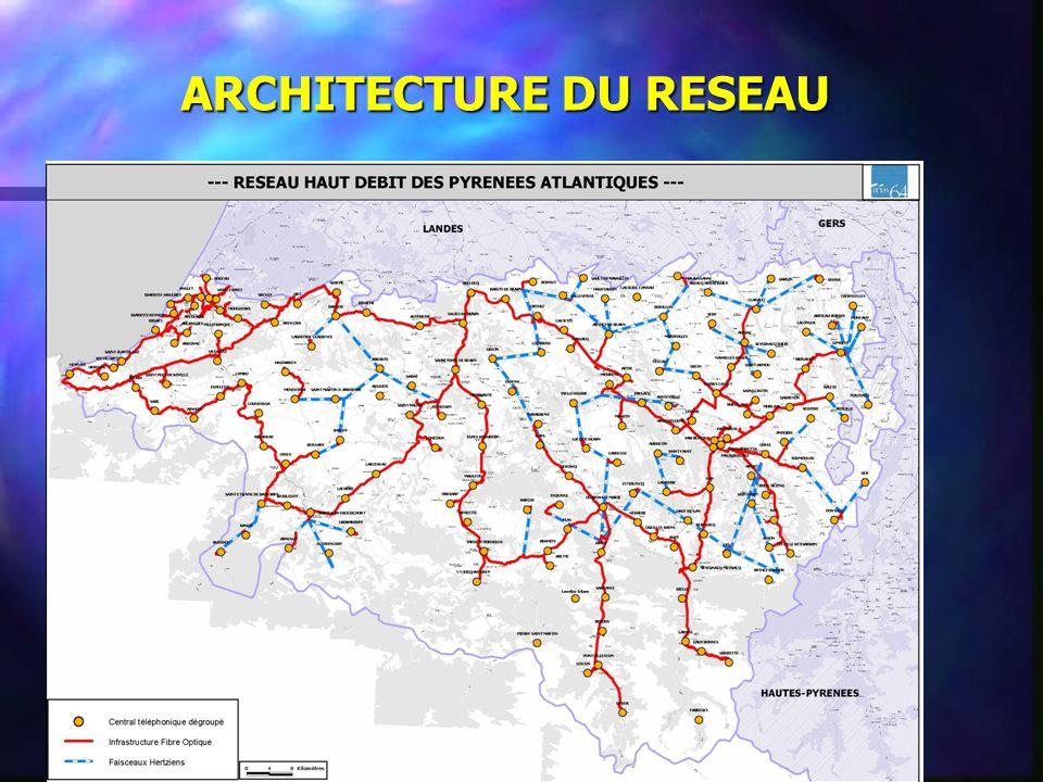 ARCHITECTURE DU RESEAU