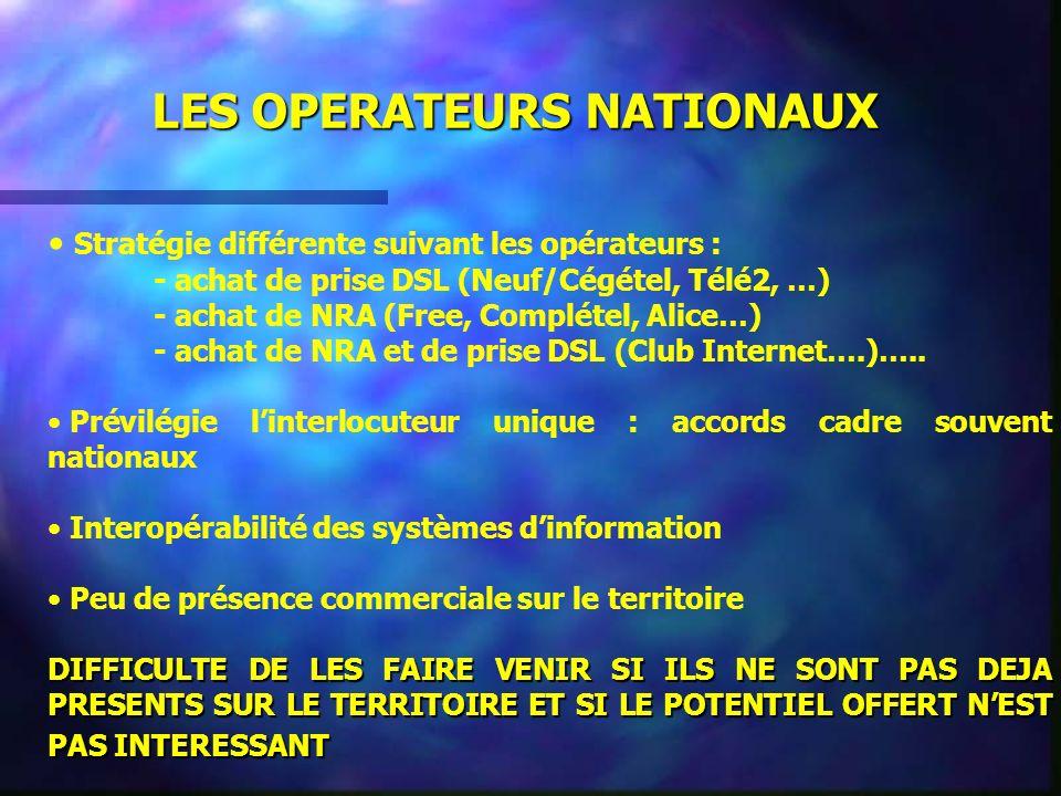 Stratégie différente suivant les opérateurs : - achat de prise DSL (Neuf/Cégétel, Télé2, …) - achat de NRA (Free, Complétel, Alice…) - achat de NRA et de prise DSL (Club Internet….)…..