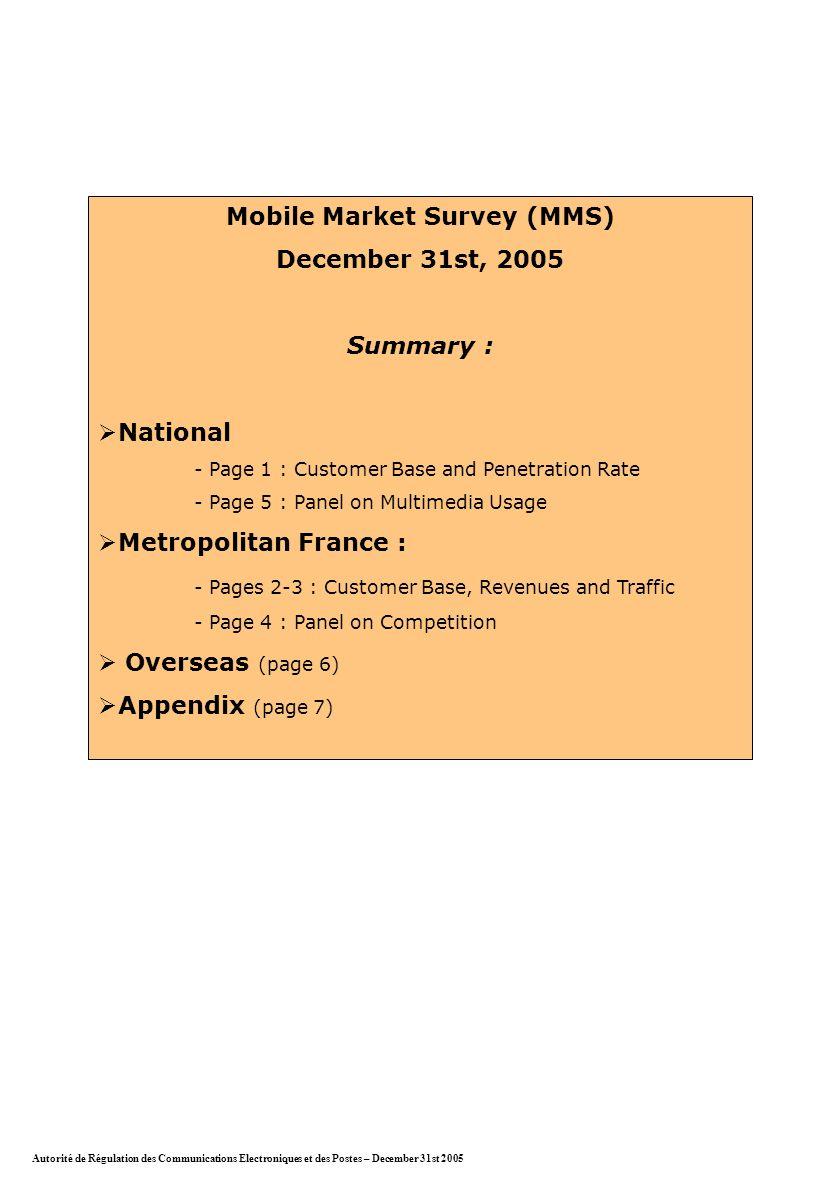 Page 1 Mobile Quarterly Growth -500 000 0 500 000 1 000 000 1 500 000 2 000 000 2 500 000 3 000 000 3 500 000 déc- 00 mars- 01 juin- 01 sept- 01 déc- 01 mars- 02 juin- 02 sept- 02 déc- 02 mars- 03 juin- 03 sept- 03 déc- 03 mars- 04 juin- 04 sept- 04 déc- 04 mars- 05 juin- 05 sept- 05 déc- 05