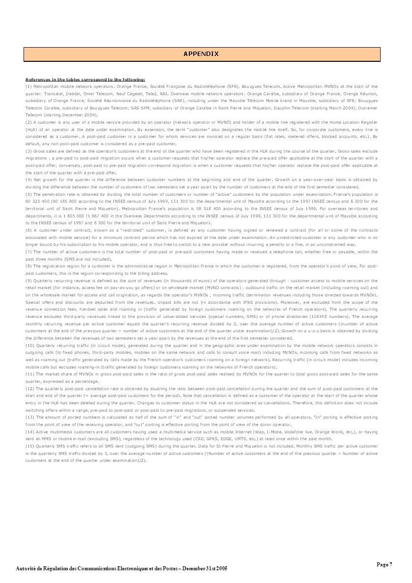 Autorité de Régulation des Communications Electroniques et des Postes – December 31st 2005 Page 7