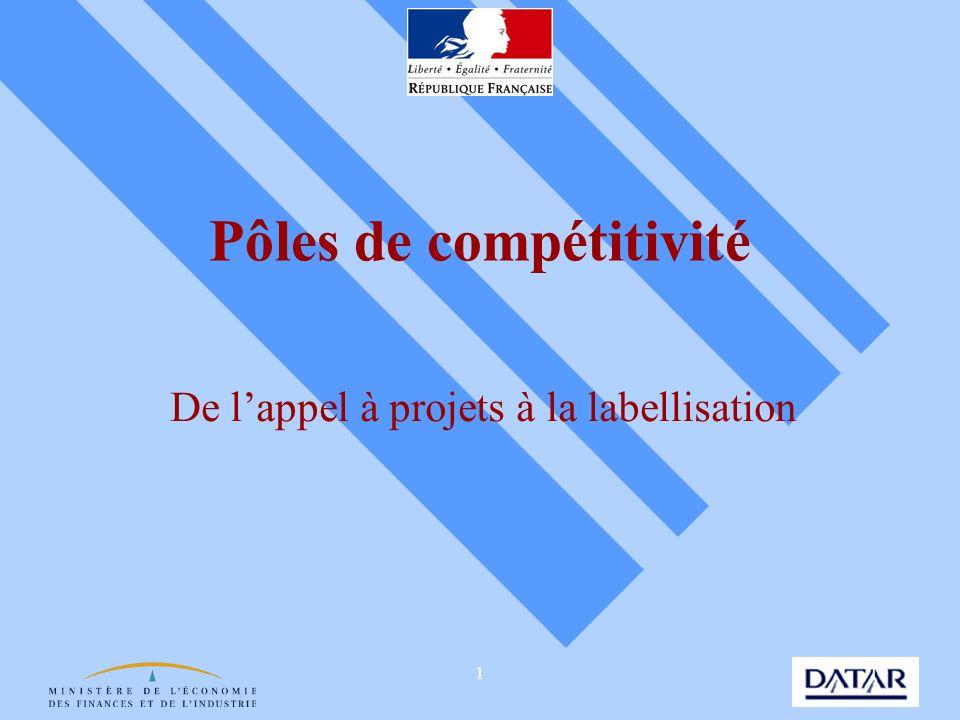 11 Pôles de compétitivité De lappel à projets à la labellisation
