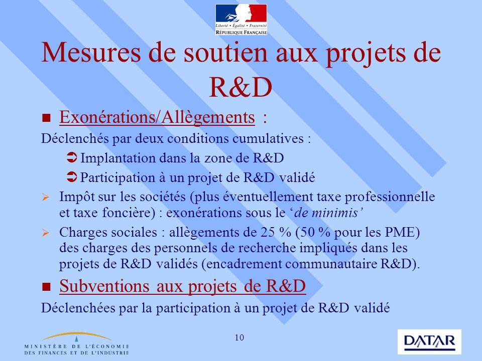 10 Mesures de soutien aux projets de R&D Exonérations/Allègements : Déclenchés par deux conditions cumulatives : Implantation dans la zone de R&D Part