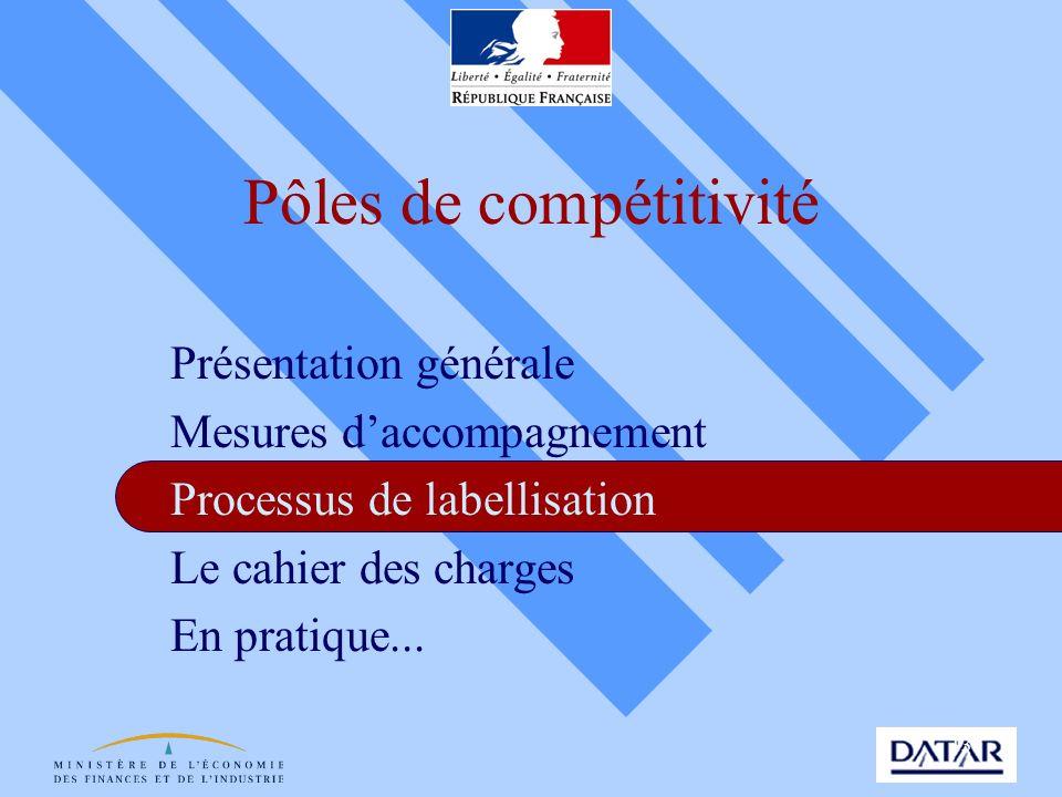 13 Pôles de compétitivité Présentation générale Mesures daccompagnement Processus de labellisation Le cahier des charges En pratique...