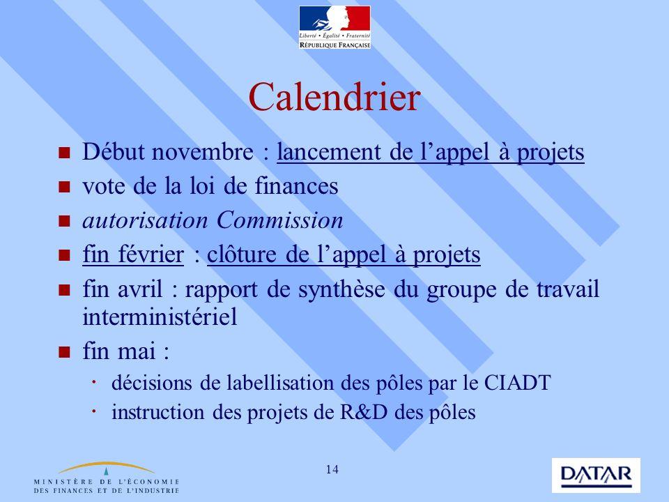 14 Calendrier Début novembre : lancement de lappel à projets vote de la loi de finances autorisation Commission fin février : clôture de lappel à proj