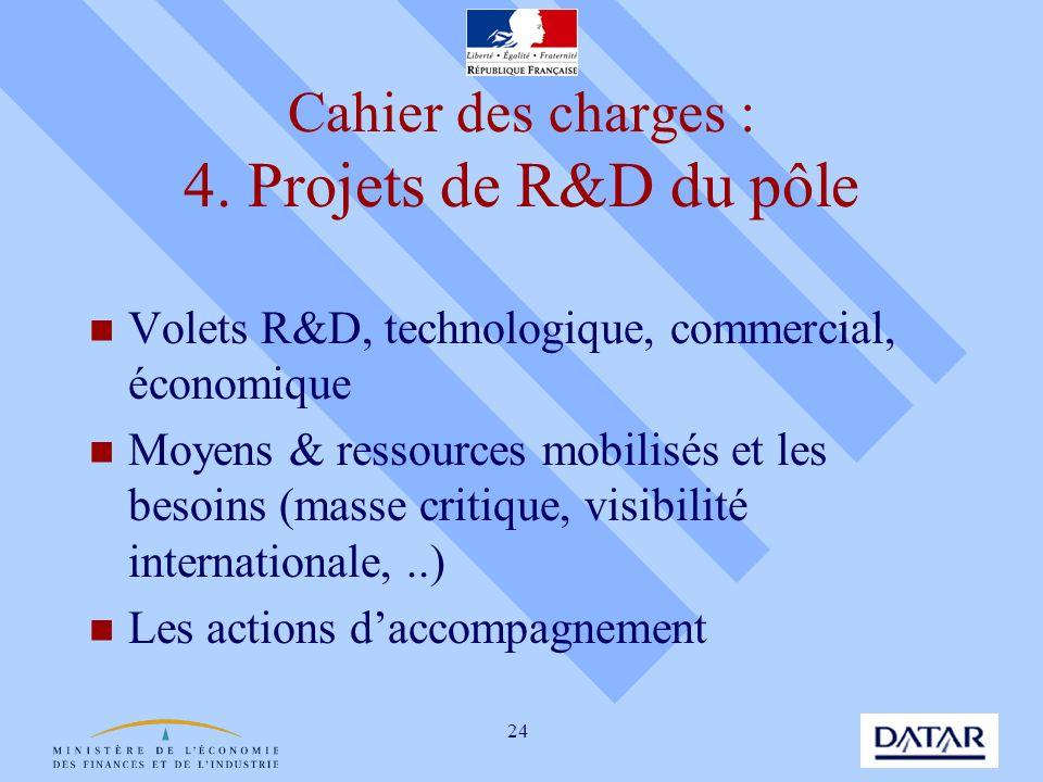 24 Cahier des charges : 4. Projets de R&D du pôle Volets R&D, technologique, commercial, économique Moyens & ressources mobilisés et les besoins (mass