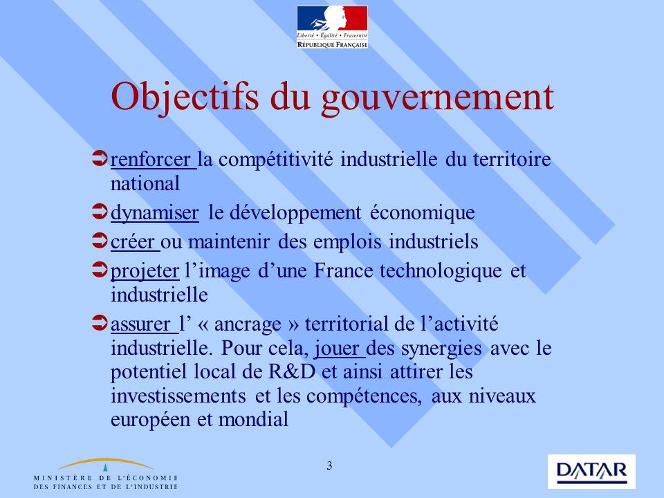 3 Objectifs du gouvernement renforcer la compétitivité industrielle du territoire national dynamiser le développement économique créer ou maintenir de
