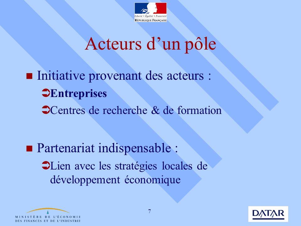 7 Acteurs dun pôle Initiative provenant des acteurs : Entreprises Centres de recherche & de formation Partenariat indispensable : Lien avec les straté
