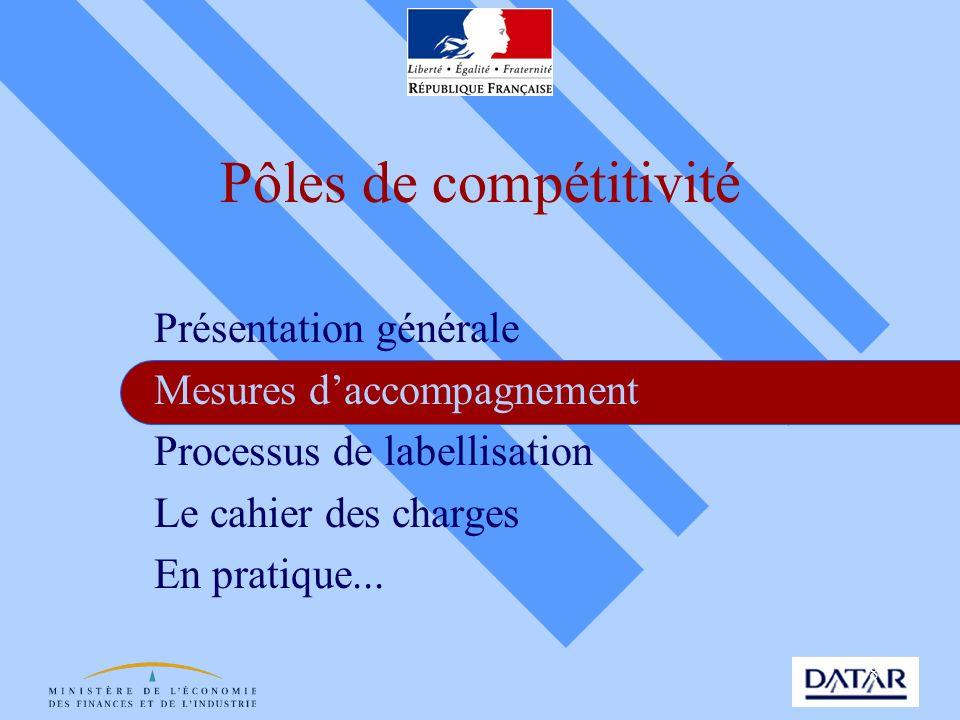 8 Pôles de compétitivité Présentation générale Mesures daccompagnement Processus de labellisation Le cahier des charges En pratique...