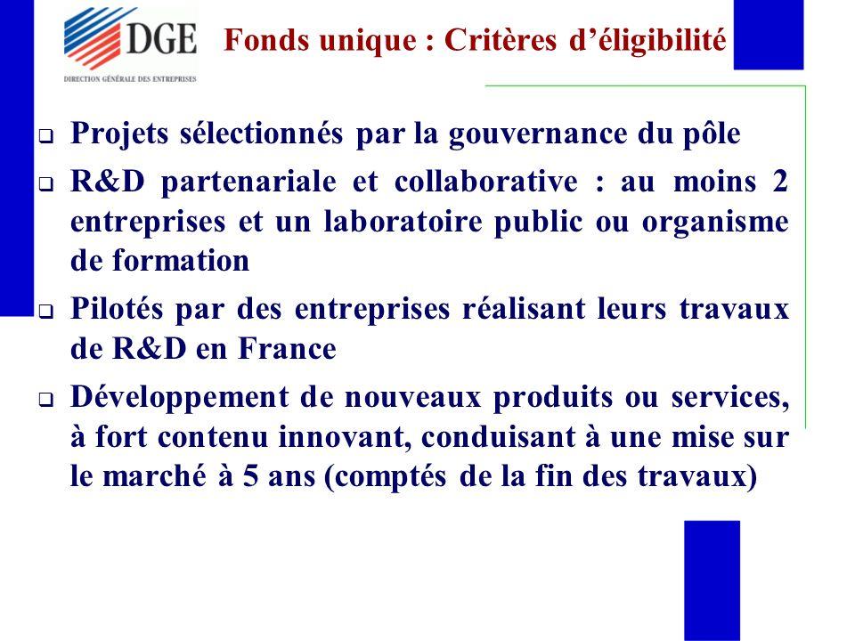 Fonds unique : Critères déligibilité Projets sélectionnés par la gouvernance du pôle R&D partenariale et collaborative : au moins 2 entreprises et un laboratoire public ou organisme de formation Pilotés par des entreprises réalisant leurs travaux de R&D en France Développement de nouveaux produits ou services, à fort contenu innovant, conduisant à une mise sur le marché à 5 ans (comptés de la fin des travaux)