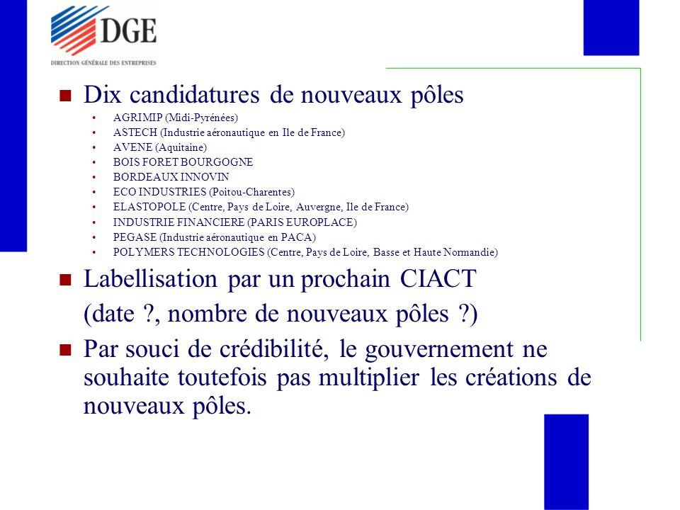 Dix candidatures de nouveaux pôles AGRIMIP (Midi-Pyrénées) ASTECH (Industrie aéronautique en Ile de France) AVENE (Aquitaine) BOIS FORET BOURGOGNE BORDEAUX INNOVIN ECO INDUSTRIES (Poitou-Charentes) ELASTOPOLE (Centre, Pays de Loire, Auvergne, Ile de France) INDUSTRIE FINANCIERE (PARIS EUROPLACE) PEGASE (Industrie aéronautique en PACA) POLYMERS TECHNOLOGIES (Centre, Pays de Loire, Basse et Haute Normandie) Labellisation par un prochain CIACT (date ?, nombre de nouveaux pôles ?) Par souci de crédibilité, le gouvernement ne souhaite toutefois pas multiplier les créations de nouveaux pôles.