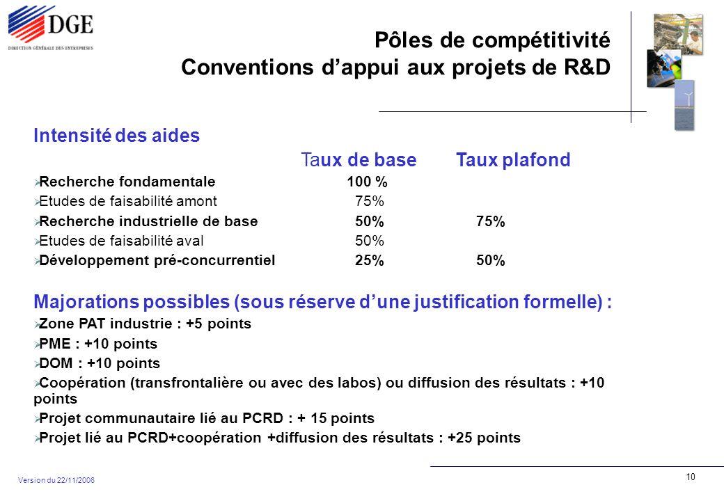 Pôles de compétitivité Conventions dappui aux projets de R&D Version du 22/11/2006 10 Intensité des aides Taux de base Taux plafond Recherche fondamentale 100 % Etudes de faisabilité amont 75% Recherche industrielle de base 50% 75% Etudes de faisabilité aval 50% Développement pré-concurrentiel 25% 50% Majorations possibles (sous réserve dune justification formelle) : Zone PAT industrie : +5 points PME : +10 points DOM : +10 points Coopération (transfrontalière ou avec des labos) ou diffusion des résultats : +10 points Projet communautaire lié au PCRD : + 15 points Projet lié au PCRD+coopération +diffusion des résultats : +25 points