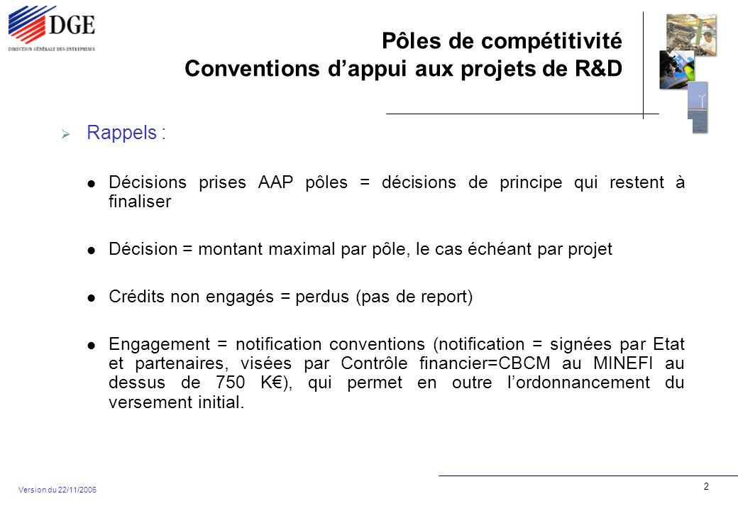 Pôles de compétitivité Conventions dappui aux projets de R&D Version du 22/11/2006 2 Rappels : Décisions prises AAP pôles = décisions de principe qui restent à finaliser Décision = montant maximal par pôle, le cas échéant par projet Crédits non engagés = perdus (pas de report) Engagement = notification conventions (notification = signées par Etat et partenaires, visées par Contrôle financier=CBCM au MINEFI au dessus de 750 K), qui permet en outre lordonnancement du versement initial.