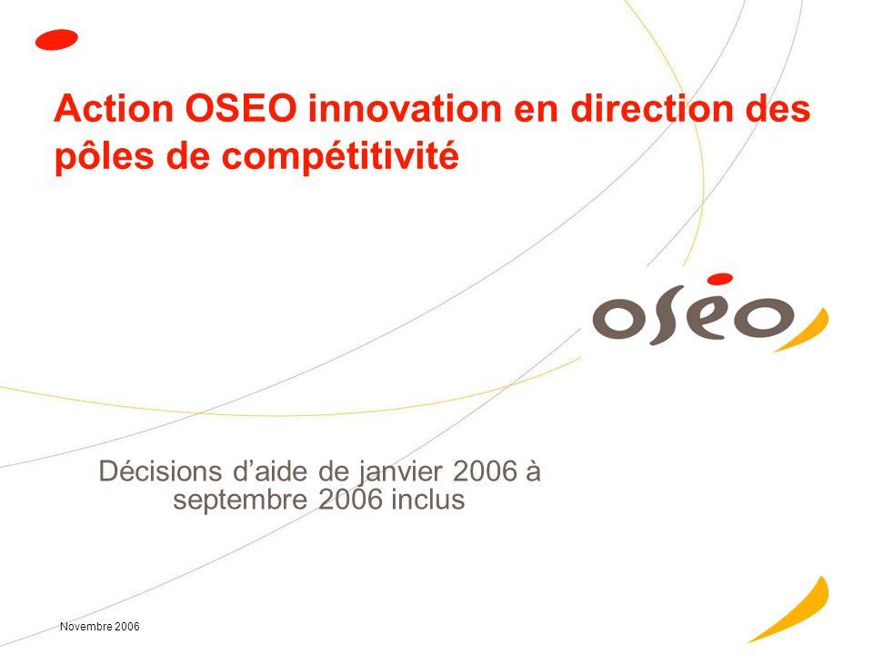 OSEO Nov. 2006 Et aussi: Prêt participatif dAmorçage Prêt sans garantie ni caution personnelle pour préparer laccès à des fonds propres (capital-risqu