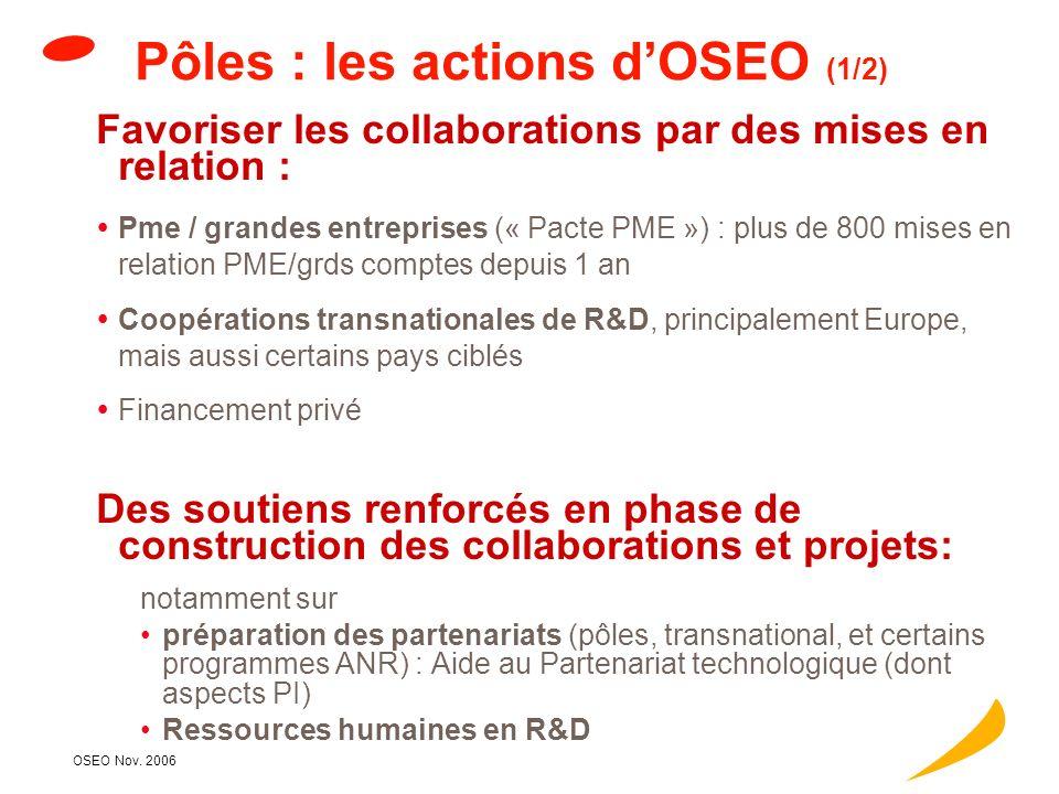 OSEO Nov. 2006 Pôles de compétitivité et PME Attentes des PME : Lisibilité et simplicité, orientation et mises en relation ciblées, expertise, confide