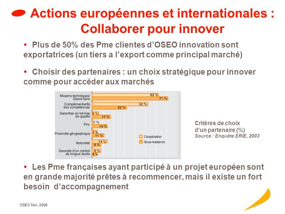 OSEO Nov. 2006 OSEO innovation accompagne les Pme vers les partenariats transnationaux OSEO innovation informe les Pme des opportunités européennes «