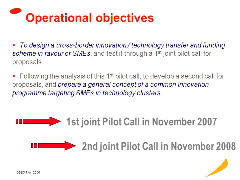 OSEO Nov. 2006 INNET Belgium France Germany Greece Italy Poland Spain Sweden United Kingdom A nine country consortium