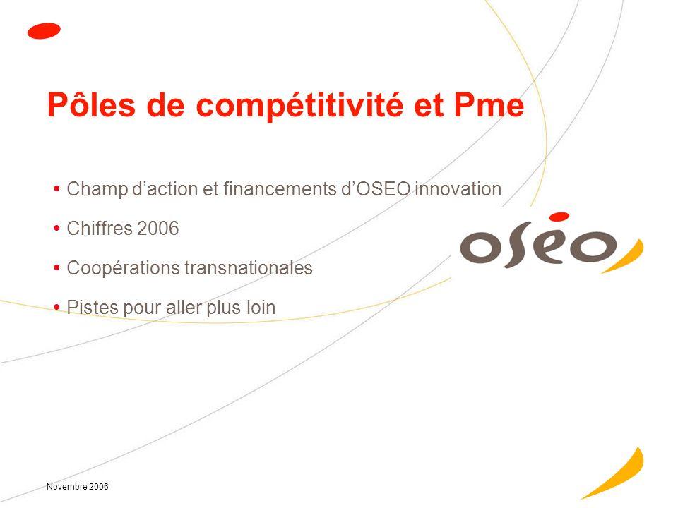 Novembre 2006 Pôles de compétitivité et Pme Champ daction et financements dOSEO innovation Chiffres 2006 Coopérations transnationales Pistes pour aller plus loin