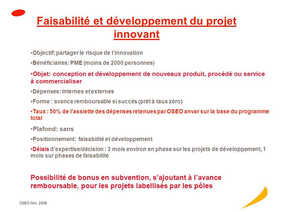 Novembre 2006 Pme et partenariats transnationaux : Appuis OSEO innovation
