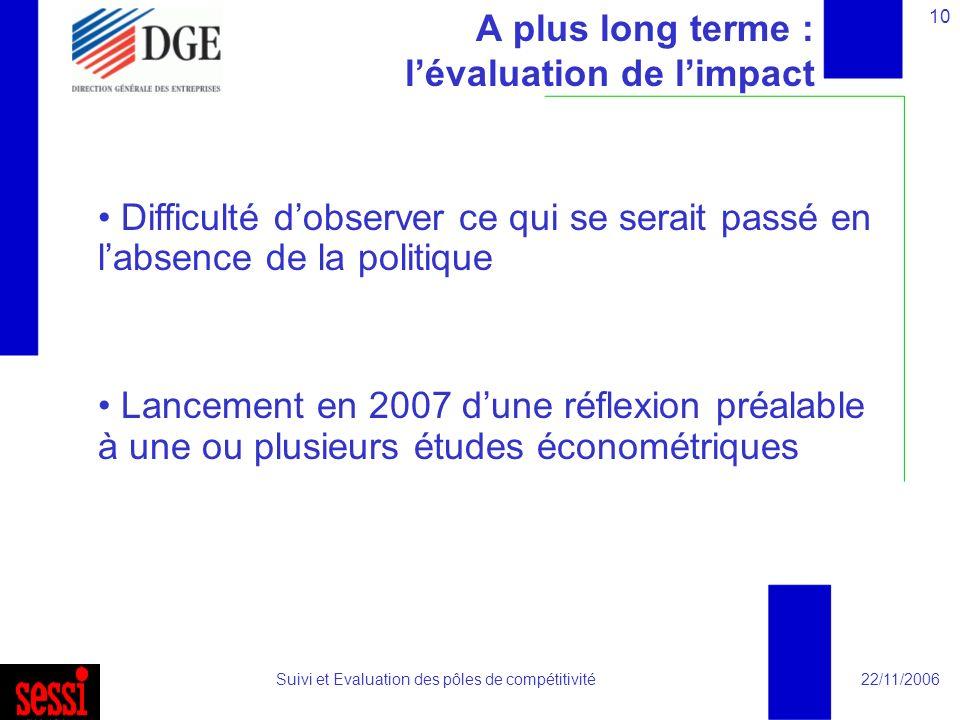 22/11/2006Suivi et Evaluation des pôles de compétitivité 10 A plus long terme : lévaluation de limpact Difficulté dobserver ce qui se serait passé en labsence de la politique Lancement en 2007 dune réflexion préalable à une ou plusieurs études économétriques