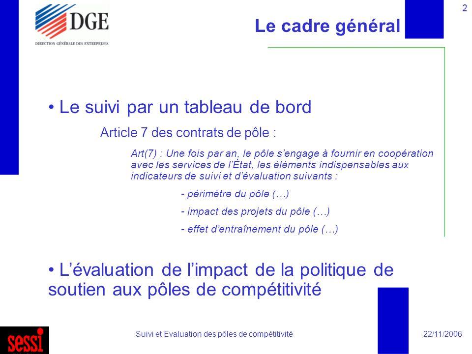 22/11/2006Suivi et Evaluation des pôles de compétitivité 2 Le cadre général Le suivi par un tableau de bord Article 7 des contrats de pôle : Lévaluation de limpact de la politique de soutien aux pôles de compétitivité Art(7) : Une fois par an, le pôle sengage à fournir en coopération avec les services de lÉtat, les éléments indispensables aux indicateurs de suivi et dévaluation suivants : - périmètre du pôle (…) - impact des projets du pôle (…) - effet dentraînement du pôle (…)