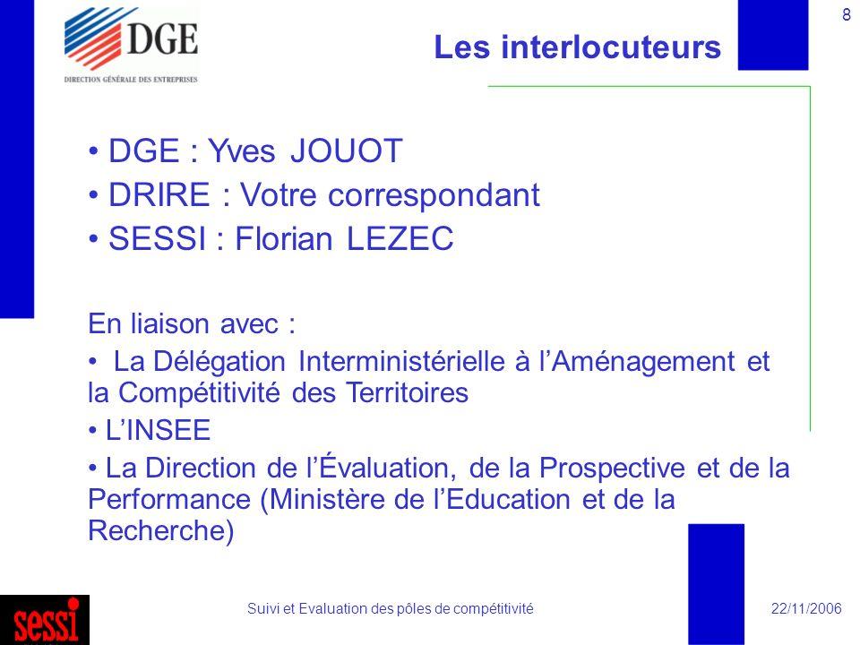 22/11/2006Suivi et Evaluation des pôles de compétitivité 9 A suivre… Fin 2006 : Envoi du formulaire définitif Fin hiver 2007 : Diffusion du tableau de bord