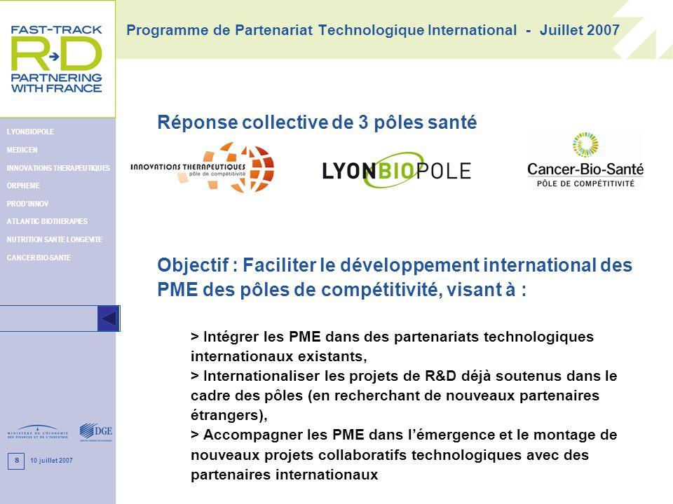 10 juillet 2007 LYONBIOPOLE MEDICEN INNOVATIONS THERAPEUTIQUES ORPHEME PRODINNOV ATLANTIC BIOTHERAPIES NUTRITION SANTE LONGEVITE CANCER BIO-SANTE 8 Réponse collective de 3 pôles santé Objectif : Faciliter le développement international des PME des pôles de compétitivité, visant à : > Intégrer les PME dans des partenariats technologiques internationaux existants, > Internationaliser les projets de R&D déjà soutenus dans le cadre des pôles (en recherchant de nouveaux partenaires étrangers), > Accompagner les PME dans lémergence et le montage de nouveaux projets collaboratifs technologiques avec des partenaires internationaux Programme de Partenariat Technologique International - Juillet 2007