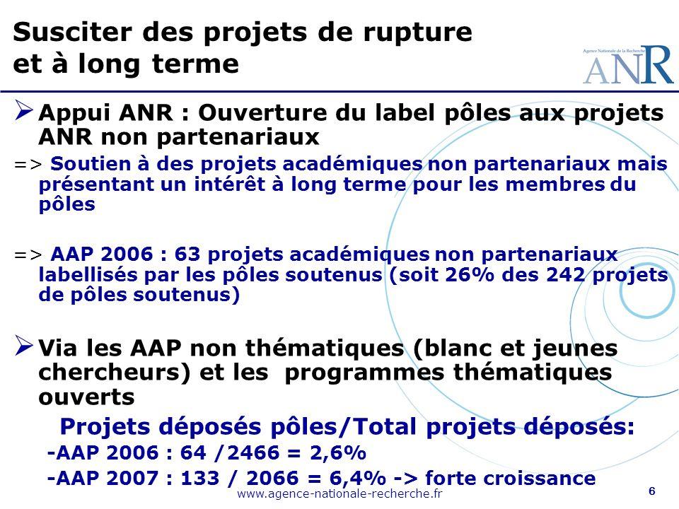 www.agence-nationale-recherche.fr 6 Appui ANR : Ouverture du label pôles aux projets ANR non partenariaux => Soutien à des projets académiques non partenariaux mais présentant un intérêt à long terme pour les membres du pôles => AAP 2006 : 63 projets académiques non partenariaux labellisés par les pôles soutenus (soit 26% des 242 projets de pôles soutenus) Via les AAP non thématiques (blanc et jeunes chercheurs) et les programmes thématiques ouverts Projets déposés pôles/Total projets déposés: -AAP 2006 : 64 /2466 = 2,6% -AAP 2007 : 133 / 2066 = 6,4% -> forte croissance Susciter des projets de rupture et à long terme